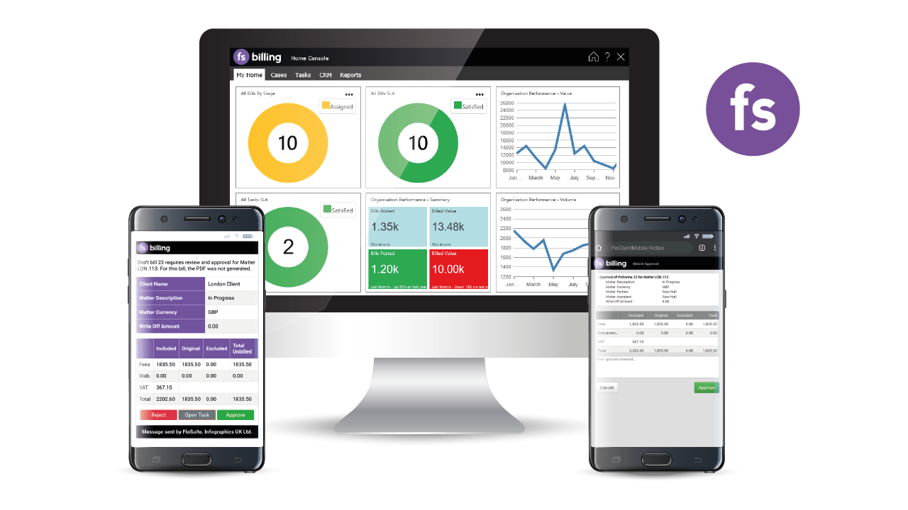FloSuite Cloud for proforma billing
